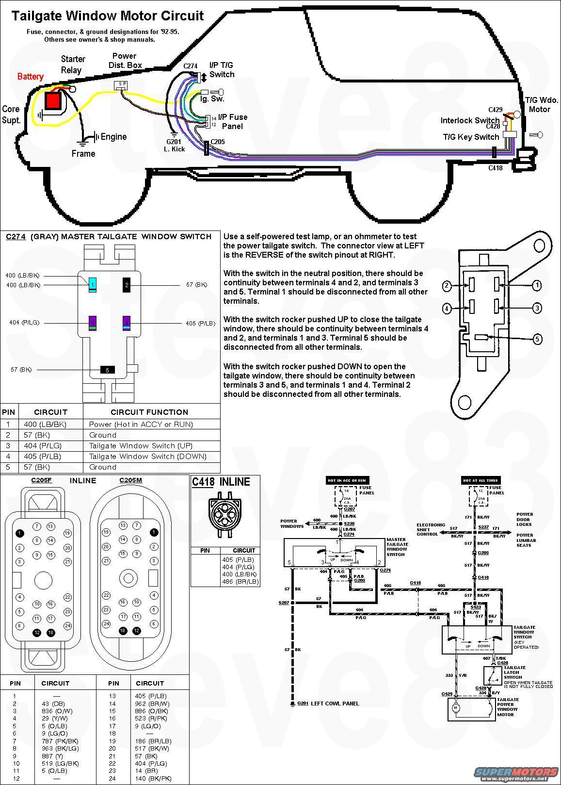 tailgate diagram 1990 ford bronco tailgate wiring diagram 1990 wiring diagrams 1993 Dodge Wiring Diagram at soozxer.org